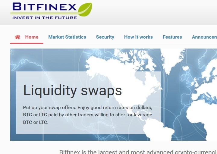 Bitfinex Swap Lending Tutorial | CryptoGlue